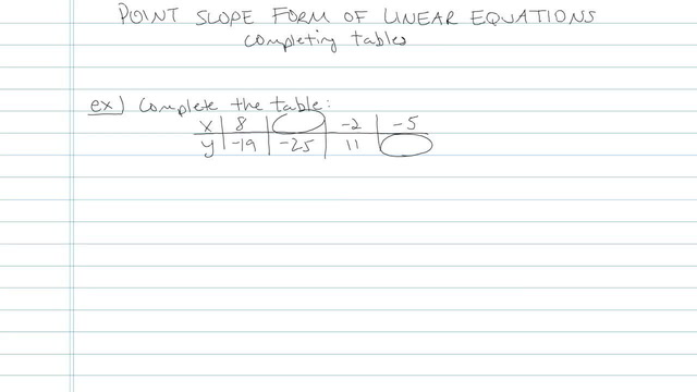Point-Slope Form of Linear Equations - Problem 8
