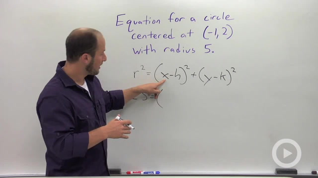 The Circle - Problem 1