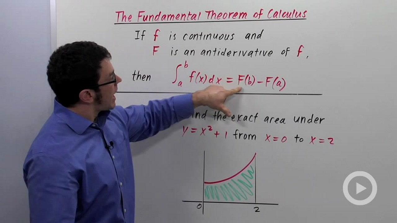The Fundamental Theorem of Calculus - Concept - Calculus