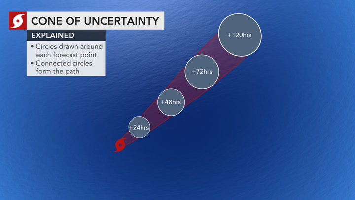 Researching how to improve the 'cone of uncertainty' for hurricanes