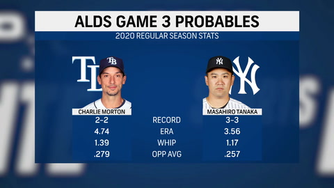 What are the Odds: Yankees are the favorite to win Game 3 of the ALDS