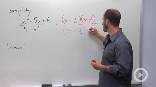 Definition and Domain of a Rational Expression - Problem 4