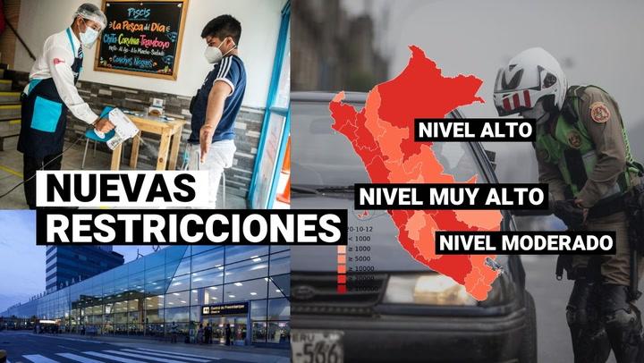 Coronavirus en Perú: Conoce las nuevas medidas por segunda ola