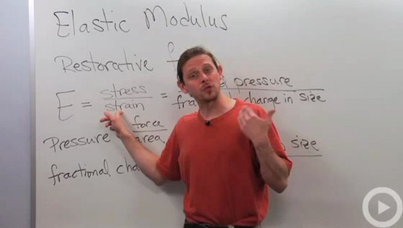Elastic Modulus Physics Video By Brightstorm