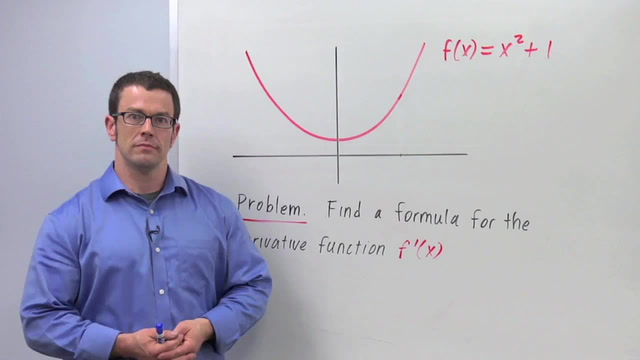 The Derivative Function - Problem 1