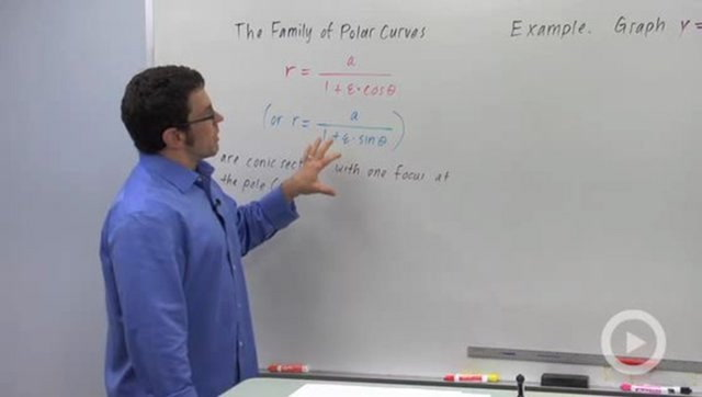 Families of Polar Curves: Conic Sections