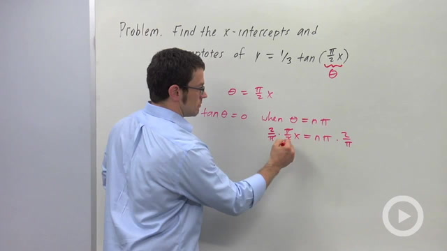 Intercepts and Asymptotes of Tangent Functions - Problem 2