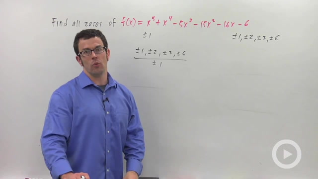 Finding Zeros of a Polynomial Function - Problem 3