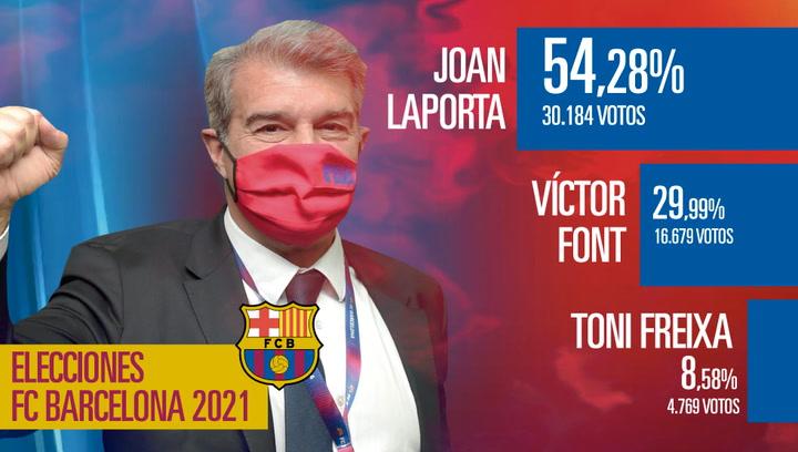 Joan Laporta, vencedor de las elecciones del Barça