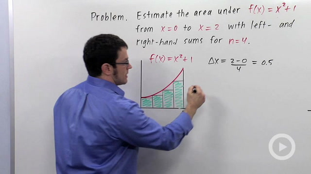 Approximating Area Using Rectangles - Problem 2