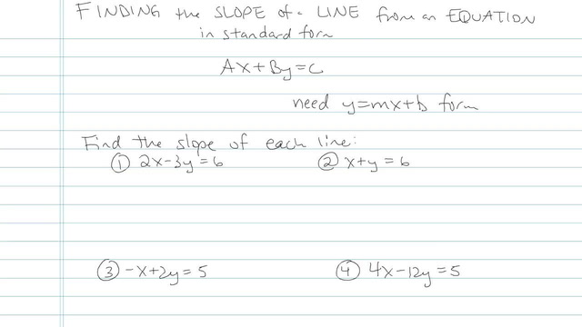 Finding the Slope of a Line from an Equation - Problem 7