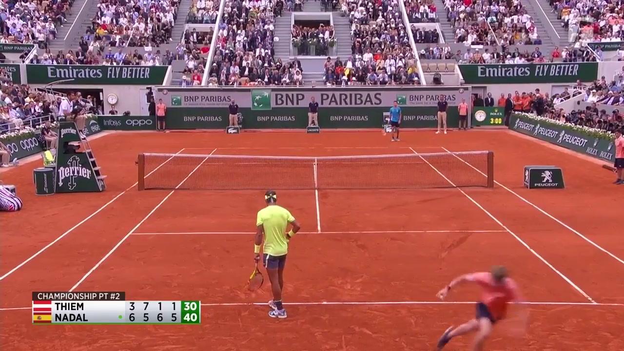 R  Nadal vs  D  Thiem: Championship Final