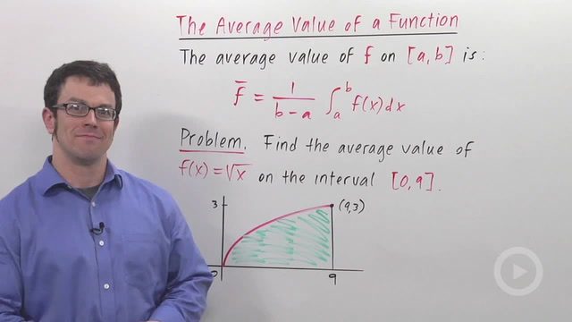 Average Value of a Function - Problem 1