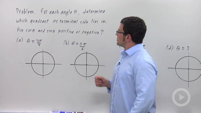 The Definitions of Sine and Cosine - Problem 3