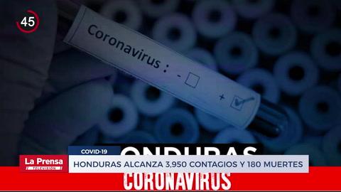 Noticiero: Honduras alcanza 3,950 contagios y 180 muertes