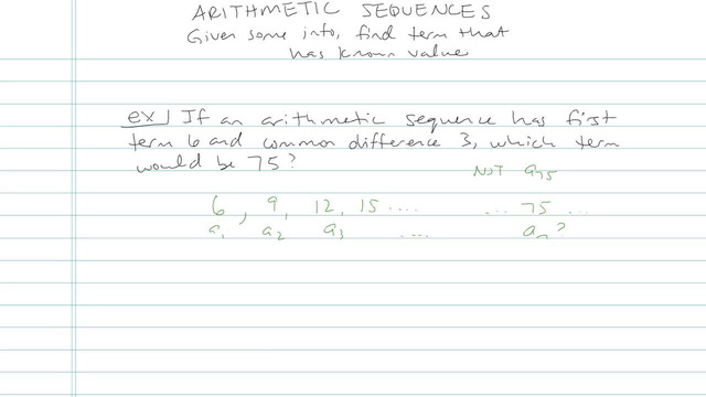 Arithmetic Sequences - Problem 14