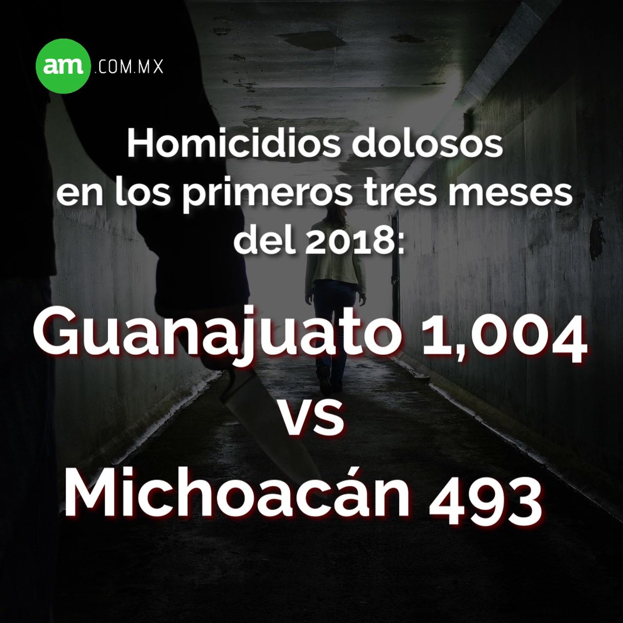 Video: Guanajuato es más violento que Michoacán