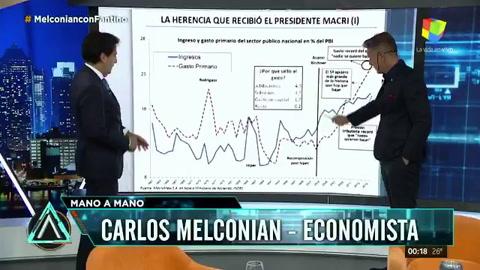 Melconian explicó la herencia que recibió Macri y la bomba que no explotó