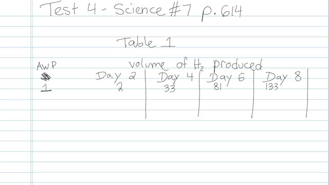 Test 4 - Science - Question 7