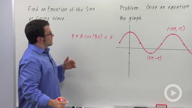 Find an Equation for the Sine or Cosine Wave - Problem 2