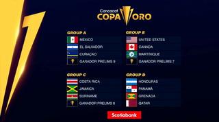 ¿Qué les parece el grupo de Honduras en la Copa Oro? El análisis en Diez TV