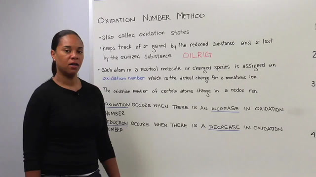 Oxidation Number Method