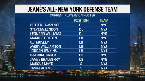 FNNY's All New York Defensive Team