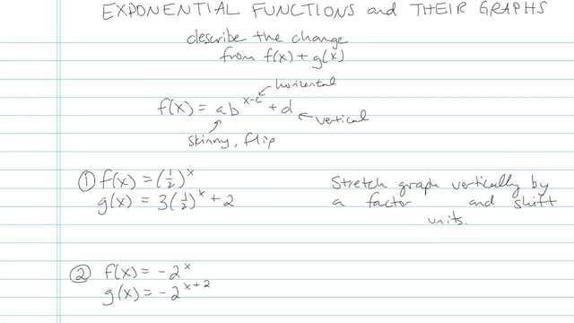 Exponential Functions and their Graphs - Problem 6
