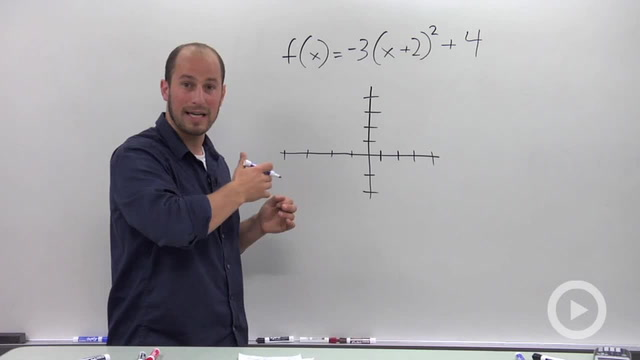 Introduction to Parabolas - Problem 2