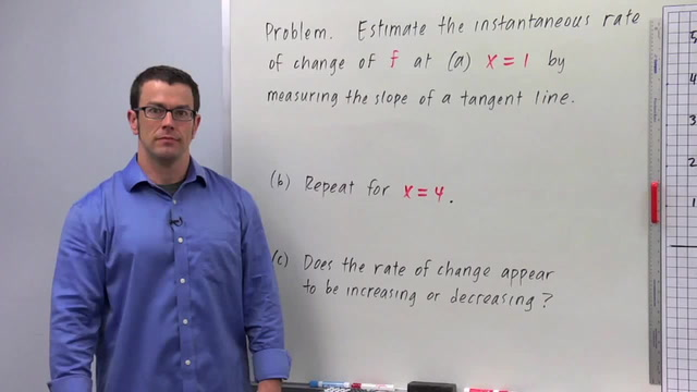 Instantaneous Rate of Change - Problem 2