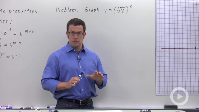 Exponential Functions - Problem 3