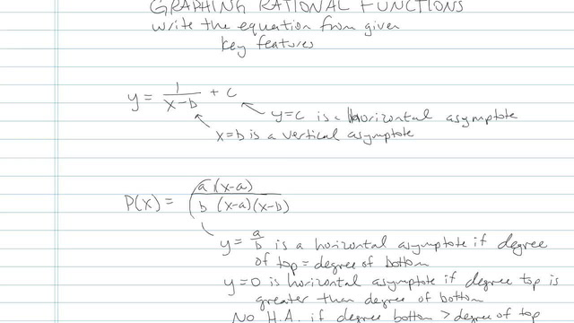Graphing a Rational Expression - Problem 12