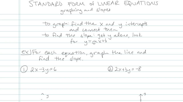 Standard Form Of Linear Equations Math Videos By Brightstorm