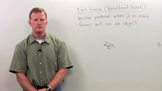 Net Force- Resultant Force