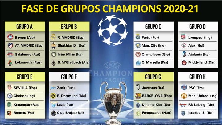 Así ha sido el sorteo de la  Fase de Grupos UEFA Champions League 2020-2021