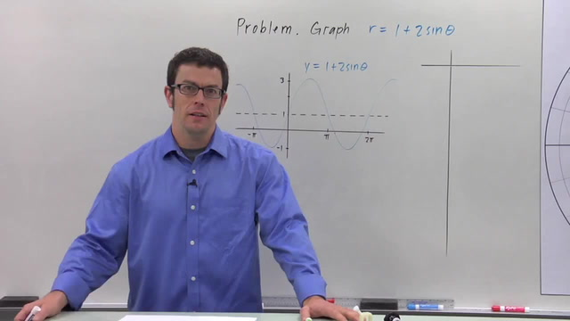 Graphing Polar Equations - Problem 3