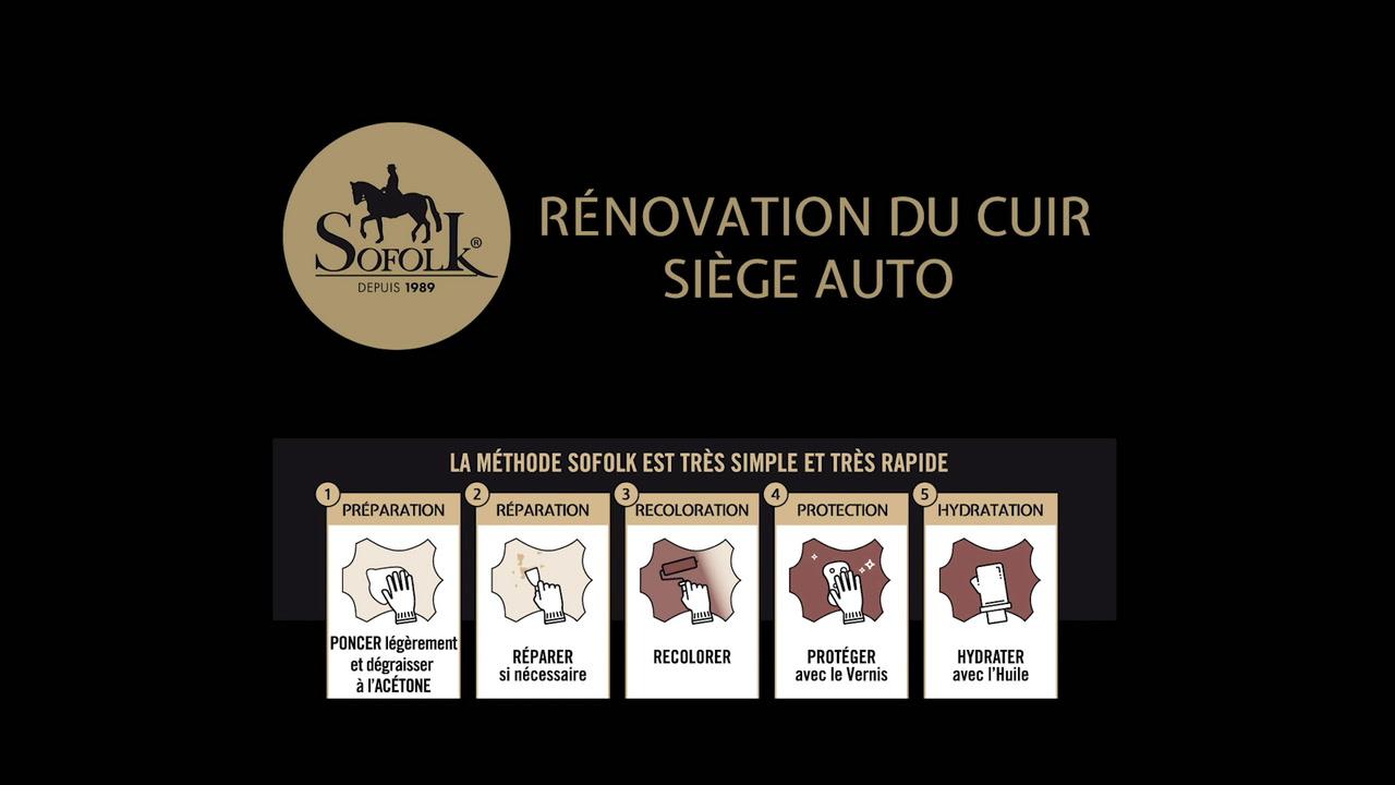 Univers Du Cuir Avis kit renovation volant cuir