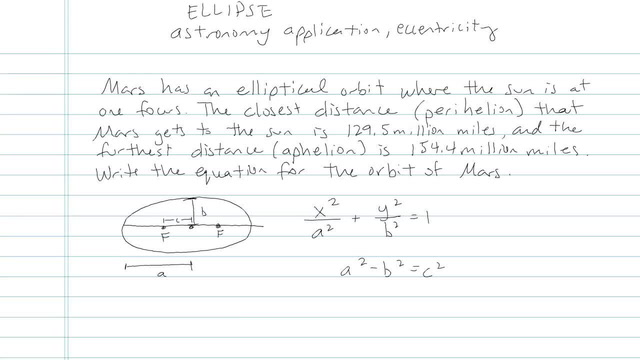 The Ellipse - Problem 18