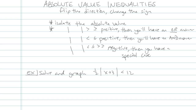 Absolute Value Inequalities - Problem 4