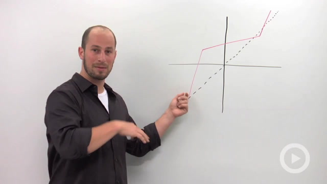 Finding an Inverse Graphically - Problem 2