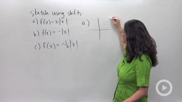 Shifts in Absolute Value Graphs - Problem 2