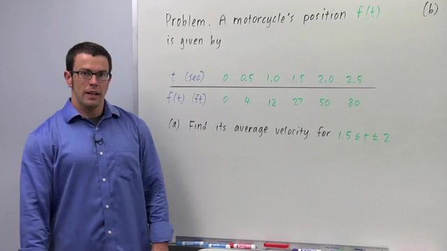 Instantaneous Velocity - Problem 3