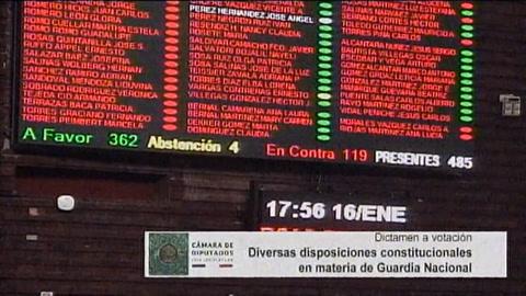 Diputados mexicanos aprueban reforma para crear guardia nacional
