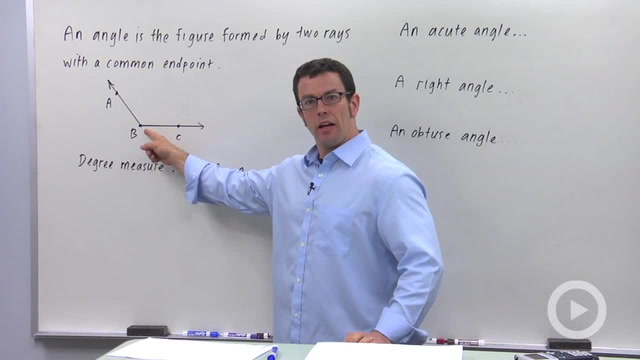 Radian Measure of Angles