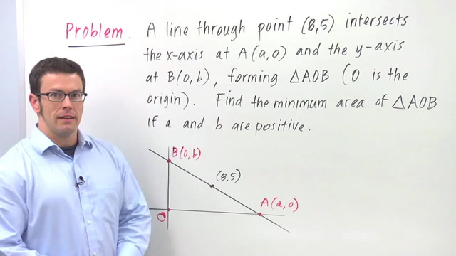 Optimization Using the First Derivative Test - Problem 3