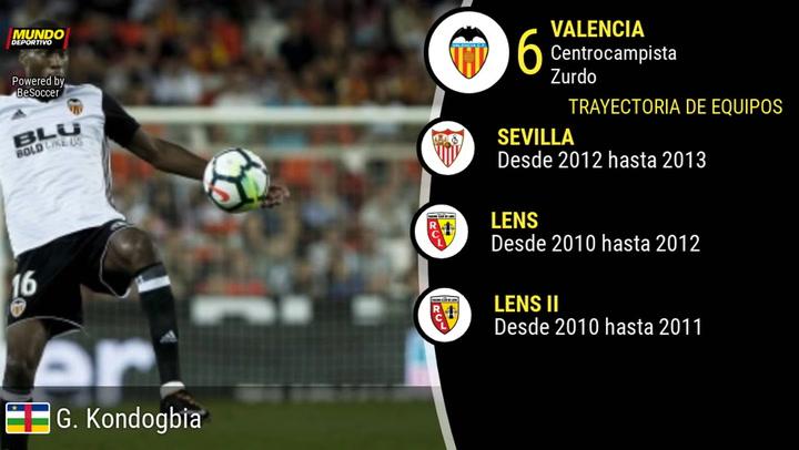 Así es el perfil de Geoffrey Kondogbia, jugador del Valencia