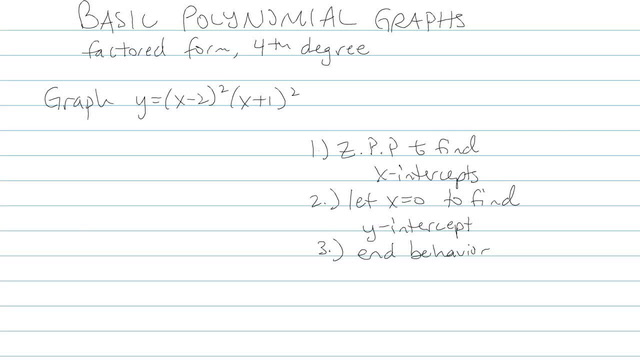 Basic Polynomial Graphs - Problem 12
