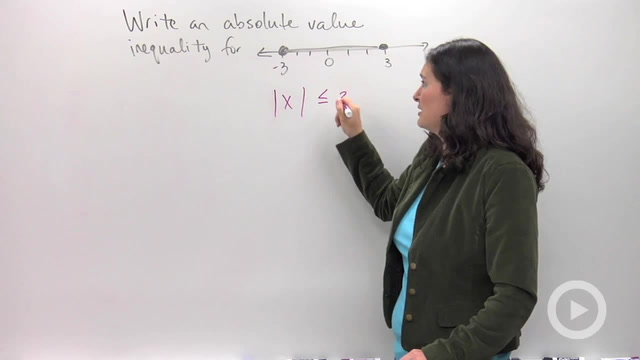 Absolute Value Inequalities - Problem 3