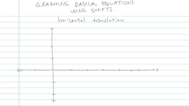 Graphing Radical Equations using Shifts - Problem 3