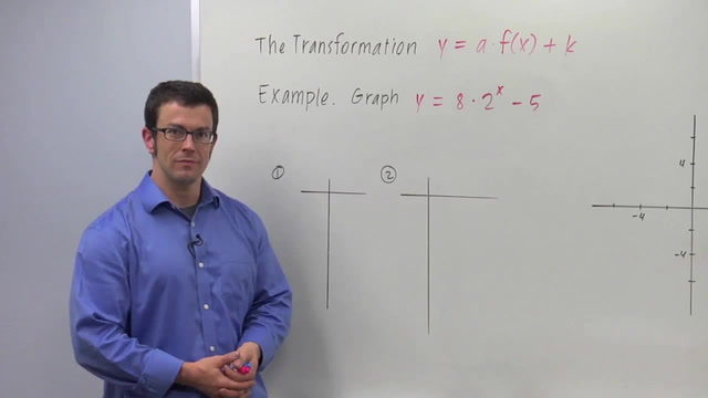 Graphing the Transformation y = a f(x) + k - Problem 2